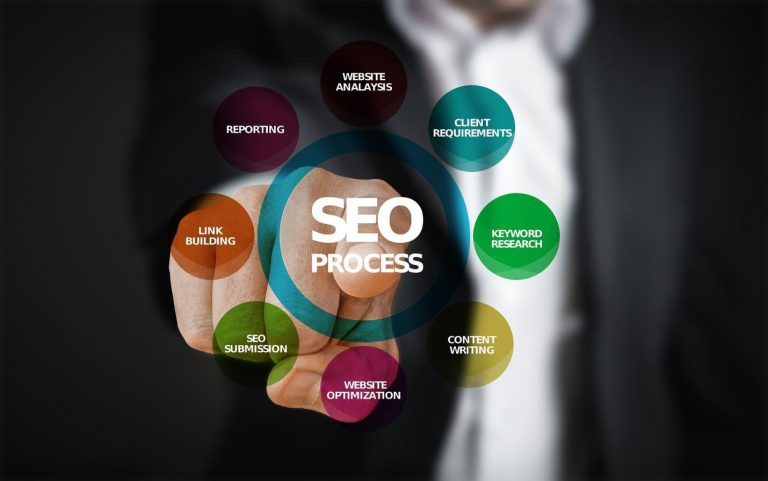 SEO trends your small business can use in 2019